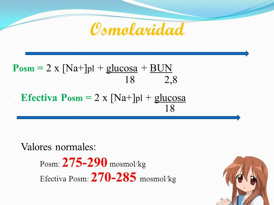 Osmolaridad Posm = 2 x [Na+]pl + glucosa + BUN 18 2,8